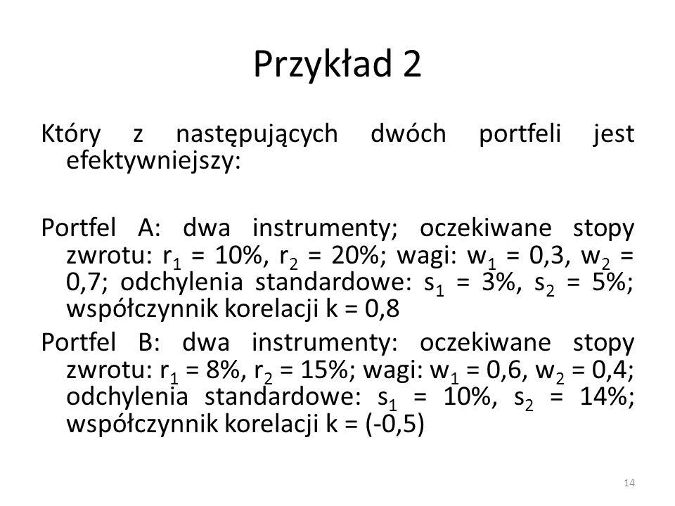 Przykład 2 Który z następujących dwóch portfeli jest efektywniejszy: Portfel A: dwa instrumenty; oczekiwane stopy zwrotu: r 1 = 10%, r 2 = 20%; wagi: