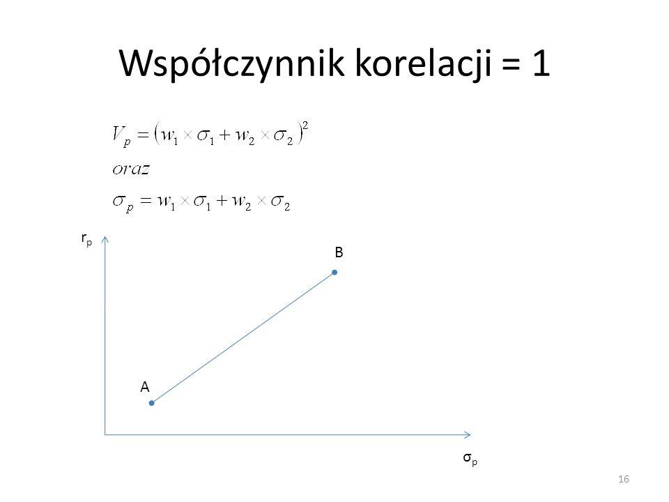 Współczynnik korelacji = 1 rprp σpσp A B 16