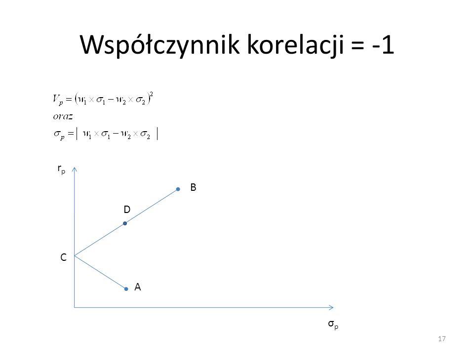 Współczynnik korelacji = -1 17 rprp σpσp A B C D