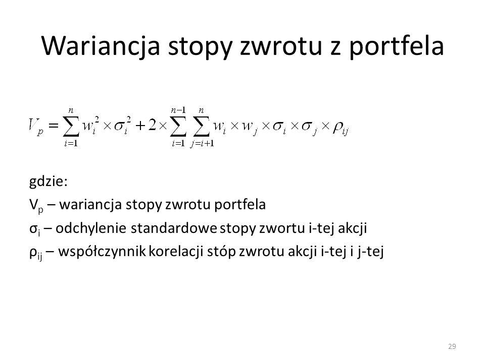 Wariancja stopy zwrotu z portfela gdzie: V p – wariancja stopy zwrotu portfela σ i – odchylenie standardowe stopy zwortu i-tej akcji ρ ij – współczynn