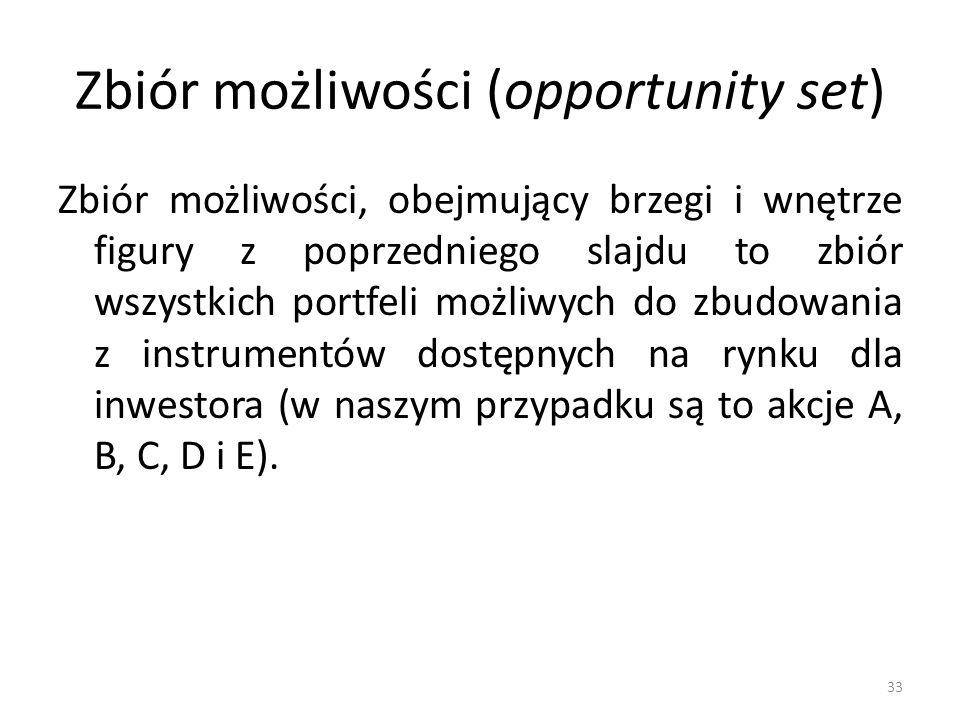 Zbiór możliwości (opportunity set) Zbiór możliwości, obejmujący brzegi i wnętrze figury z poprzedniego slajdu to zbiór wszystkich portfeli możliwych d