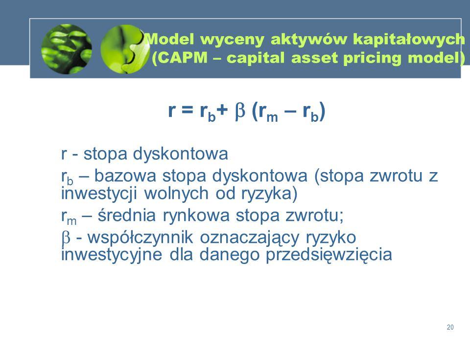 20 Model wyceny aktywów kapitałowych (CAPM – capital asset pricing model) r = r b +  (r m – r b ) r - stopa dyskontowa r b – bazowa stopa dyskontowa