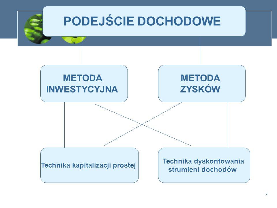 5 PODEJŚCIE DOCHODOWE METODA INWESTYCYJNA METODA ZYSKÓW Technika kapitalizacji prostej Technika dyskontowania strumieni dochodów