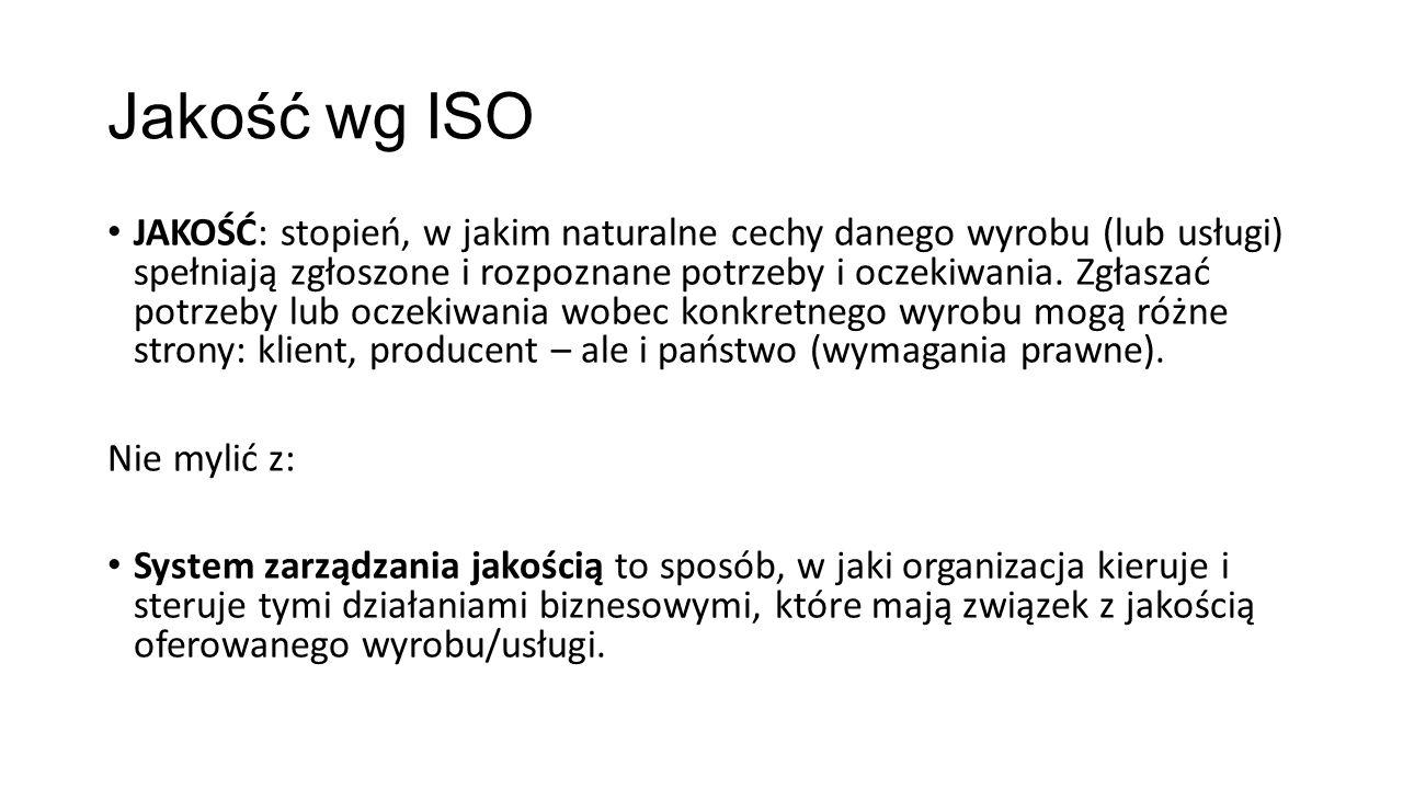 Jakość wg ISO JAKOŚĆ: stopień, w jakim naturalne cechy danego wyrobu (lub usługi) spełniają zgłoszone i rozpoznane potrzeby i oczekiwania.