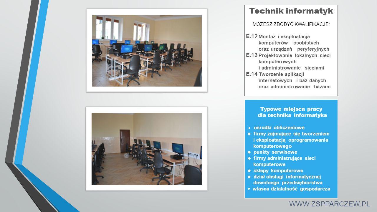 Technik informatyk MOŻESZ ZDOBYĆ KWALIFIKACJE: E.12 Montaż i eksploatacja komputerów osobistych oraz urządzeń peryferyjnych E.13 Projektowanie lokalnych sieci komputerowych i administrowanie sieciami E.14 Tworzenie aplikacji internetowych i baz danych oraz administrowanie bazami Typowe miejsca pracy dla technika informatyka  ośrodki obliczeniowe  firmy zajmujące się tworzeniem i eksploatacją oprogramowania komputerowego  punkty serwisowe  firmy administrujące sieci komputerowe  sklepy komputerowe  dział obsługi informatycznej dowolnego przedsiębiorstwa  własna działalność gospodarcza WWW.ZSPPARCZEW.PL