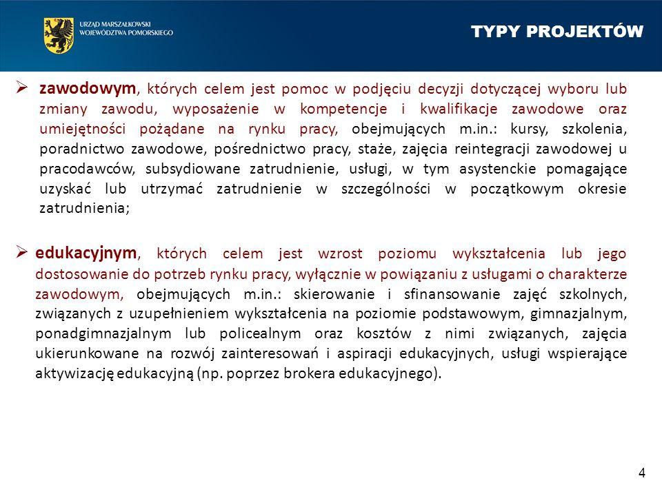 TYPY PROJEKTÓW TYP II Projekty ukierunkowane na zwiększenie zatrudnienia osób zagrożonych ubóstwem lub wykluczeniem społecznym, w tym osób z niepełnosprawnościami, poprzez poprawę dostępu do usług reintegracji zawodowej i społecznej świadczonych przez Centra Integracji Społecznej, Kluby Integracji Społecznej, realizowane w oparciu o kompleksowe usługi aktywnej integracji poprzez:  tworzenie miejsc aktywizacji w nowoutworzonych podmiotach,  wsparcie nowych uczestników w istniejących podmiotach.