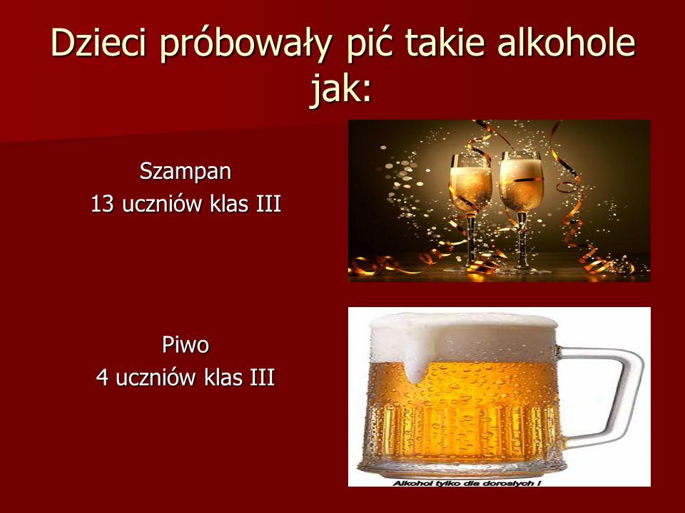 Dzieci próbowały pić takie alkohole jak: Piwo 4 uczniów klas III Szampan 13 uczniów klas III