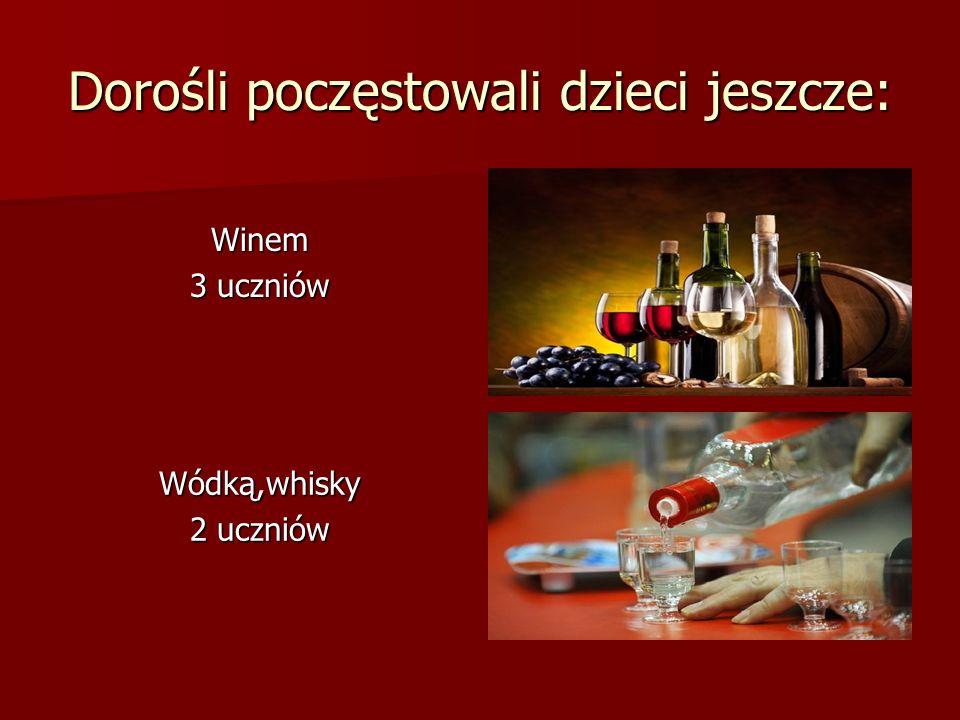 Dzieci najczęściej piły napoje alkoholowe w takich miejscach jak: