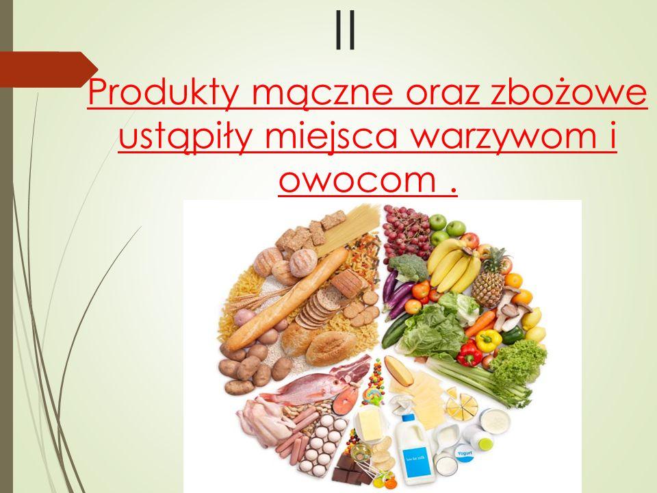 II Produkty mączne oraz zbożowe ustąpiły miejsca warzywom i owocom.