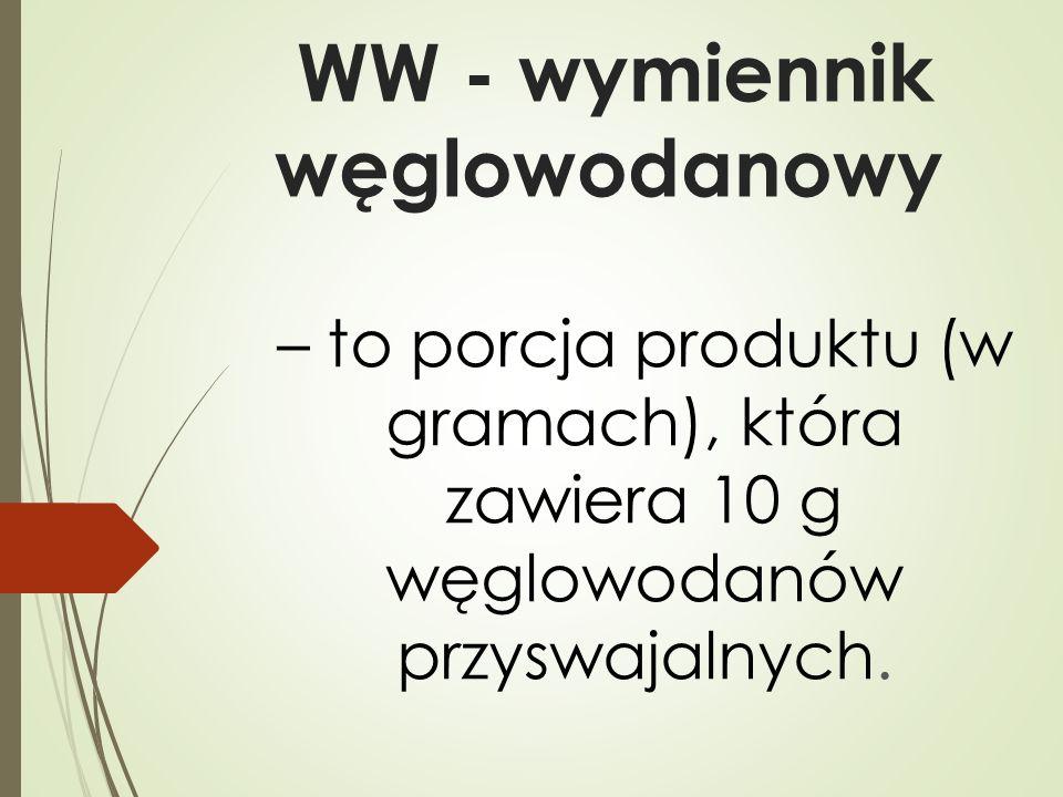 WW - wymiennik węglowodanowy – to porcja produktu (w gramach), która zawiera 10 g węglowodanów przyswajalnych.