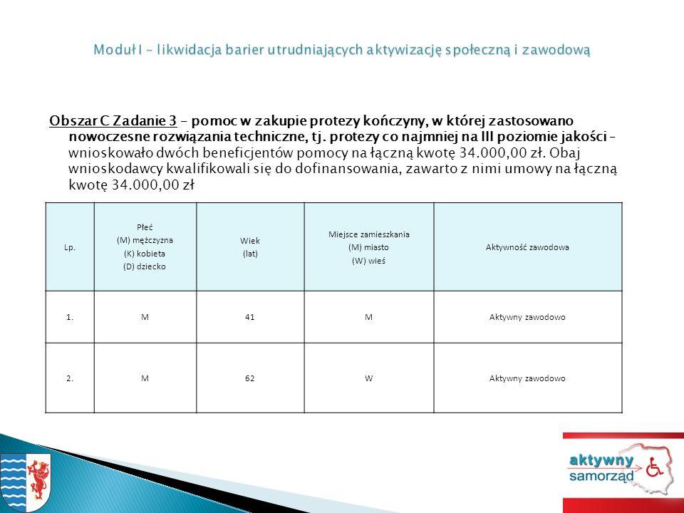 Obszar C Zadanie 3 – pomoc w zakupie protezy kończyny, w której zastosowano nowoczesne rozwiązania techniczne, tj.