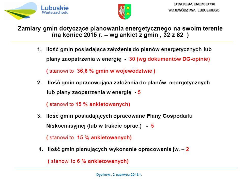 Zamiary gmin dotyczące planowania energetycznego na swoim terenie (na koniec 2015 r.