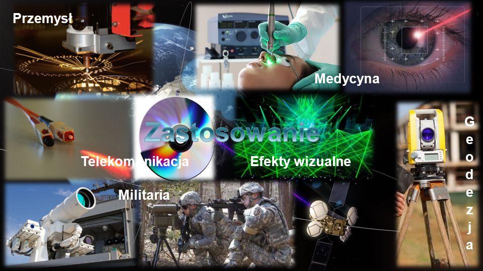 Przemysł Efekty wizualne Medycyna Militaria Telekomunikacja