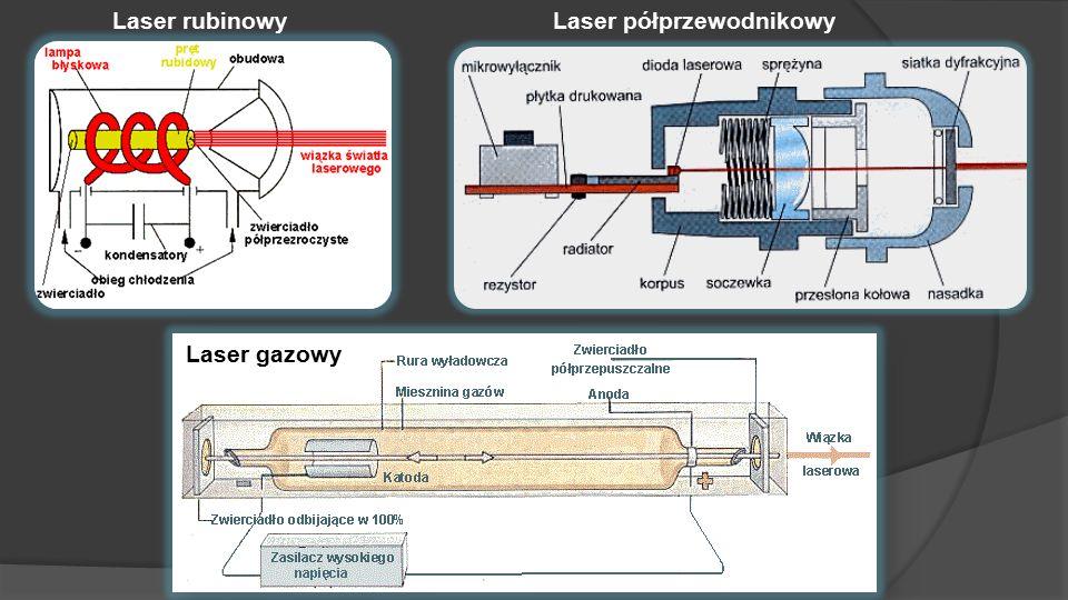 Laser rubinowy Laser półprzewodnikowy Laser gazowy
