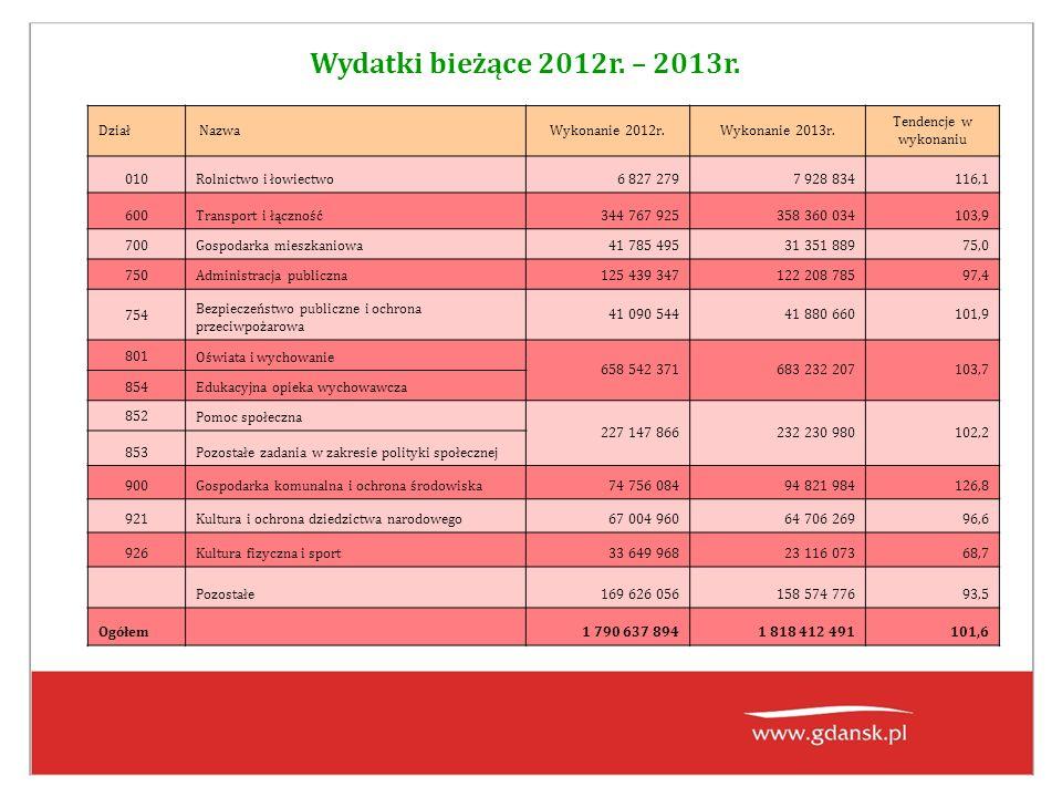 Wydatki bieżące 2012r. – 2013r. Dział NazwaWykonanie 2012r.Wykonanie 2013r.