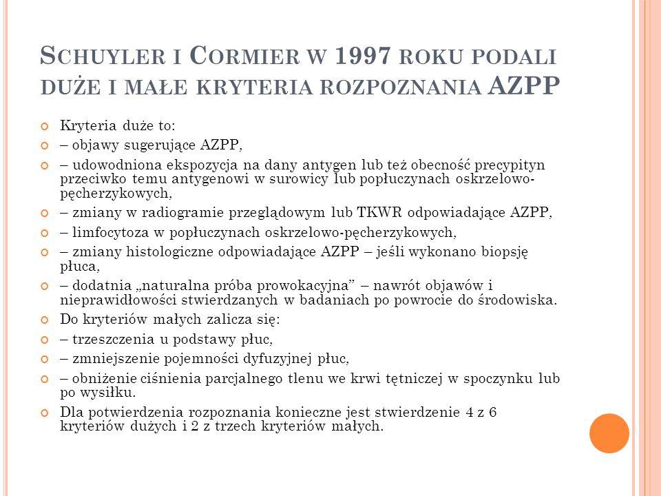 S CHUYLER I C ORMIER W 1997 ROKU PODALI DUŻE I MAŁE KRYTERIA ROZPOZNANIA AZPP Kryteria duże to: – objawy sugerujące AZPP, – udowodniona ekspozycja na
