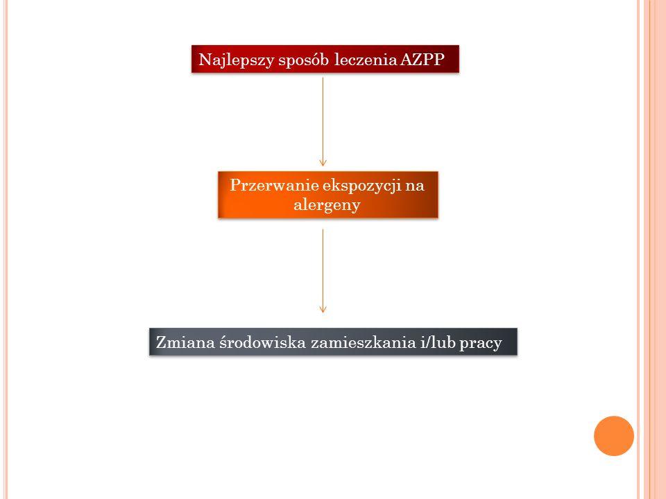 Najlepszy sposób leczenia AZPP Przerwanie ekspozycji na alergeny Zmiana środowiska zamieszkania i/lub pracy