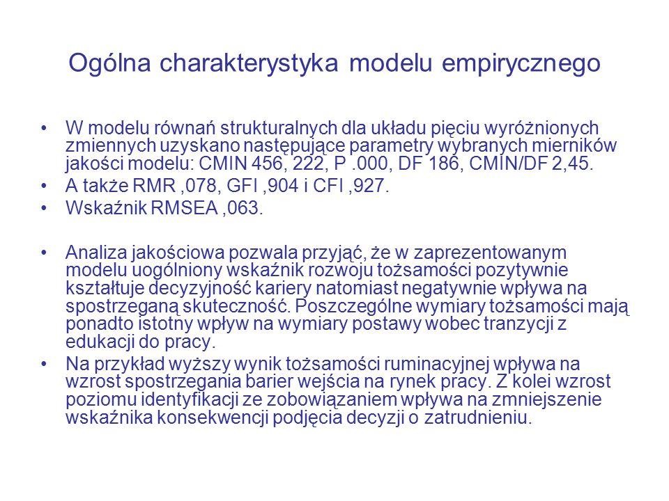 Ogólna charakterystyka modelu empirycznego W modelu równań strukturalnych dla układu pięciu wyróżnionych zmiennych uzyskano następujące parametry wybranych mierników jakości modelu: CMIN 456, 222, P.000, DF 186, CMIN/DF 2,45.