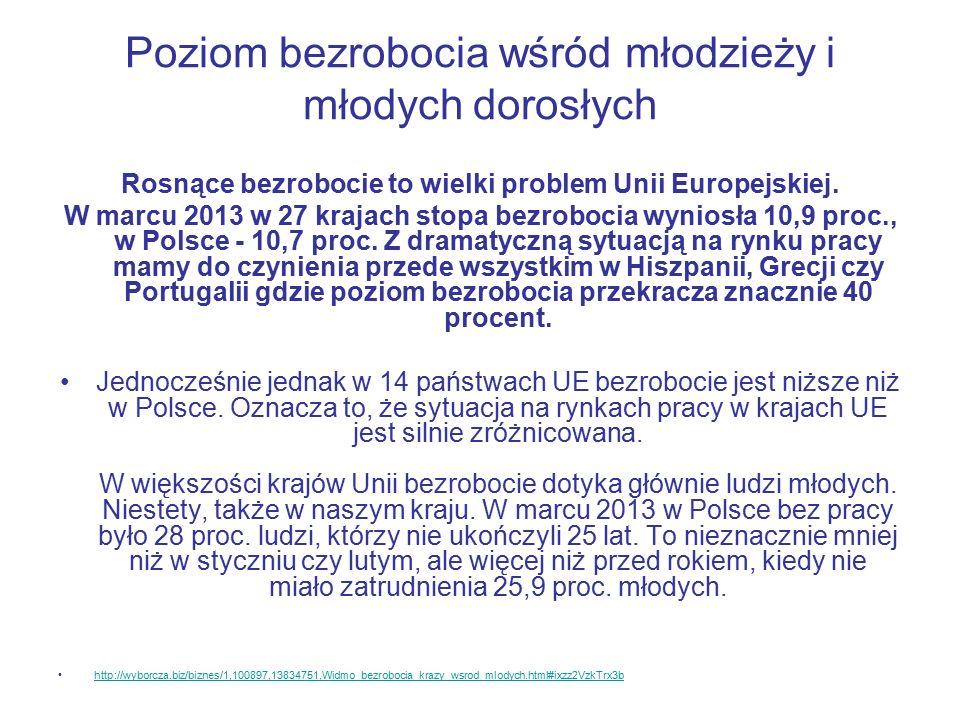 Poziom bezrobocia wśród młodzieży i młodych dorosłych Rosnące bezrobocie to wielki problem Unii Europejskiej.