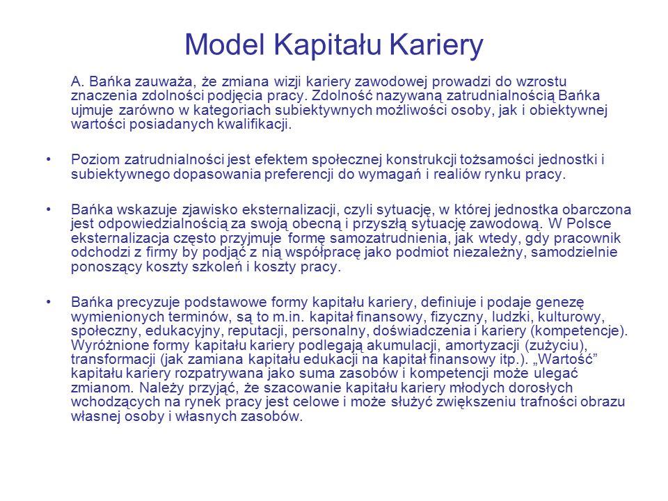 Model Kapitału Kariery A.