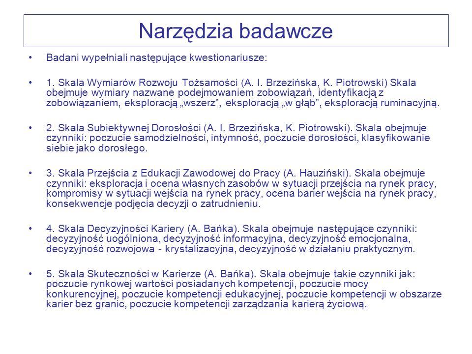 Narzędzia badawcze Badani wypełniali następujące kwestionariusze: 1.