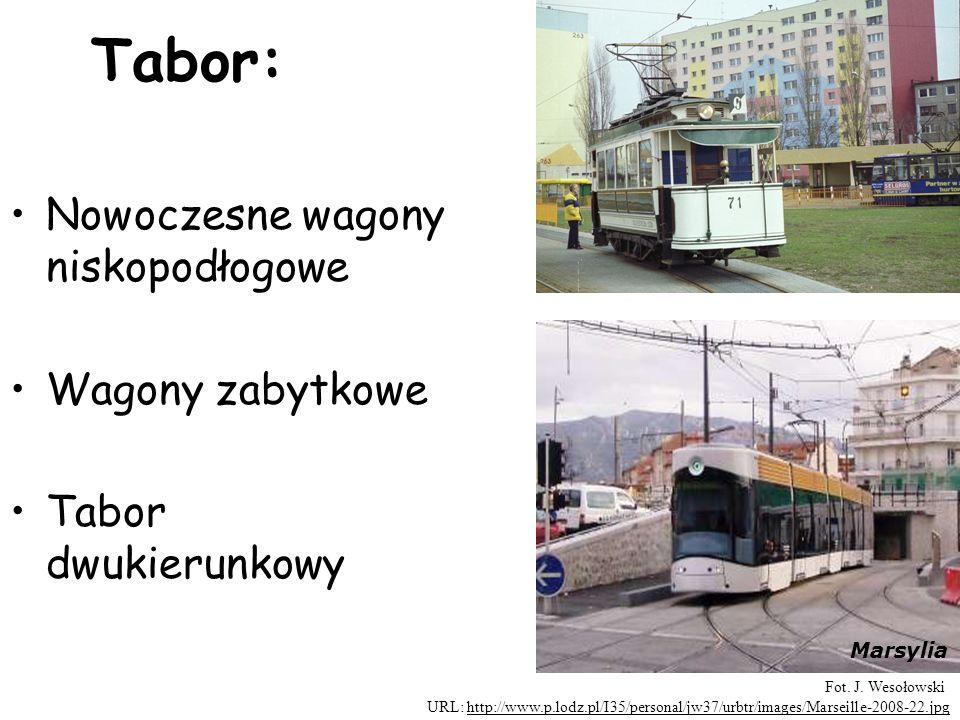Tabor: Nowoczesne wagony niskopodłogowe Wagony zabytkowe Tabor dwukierunkowy Fot.
