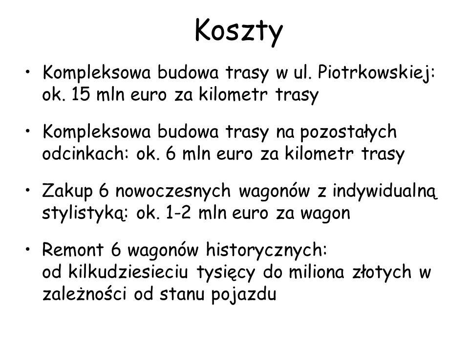 Koszty Kompleksowa budowa trasy w ul. Piotrkowskiej: ok.