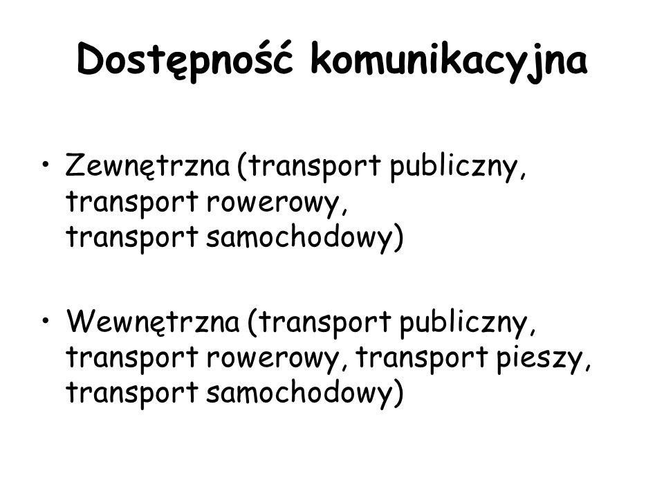 Dostępność komunikacyjna Zewnętrzna (transport publiczny, transport rowerowy, transport samochodowy) Wewnętrzna (transport publiczny, transport rowerowy, transport pieszy, transport samochodowy)