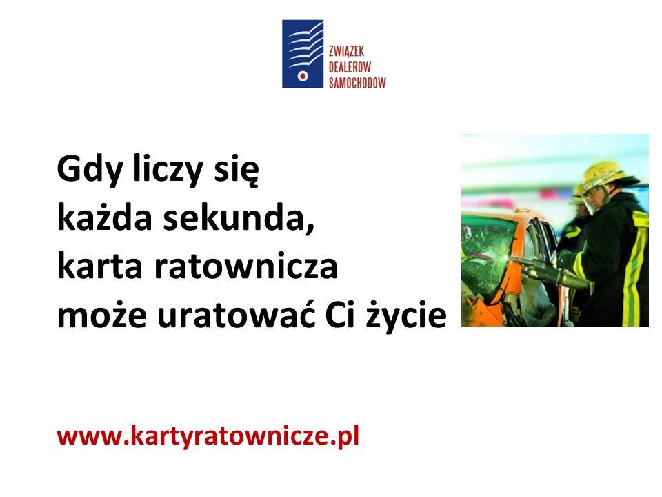 Gdy liczy się każda sekunda, karta ratownicza może uratować Ci życie www.kartyratownicze.pl