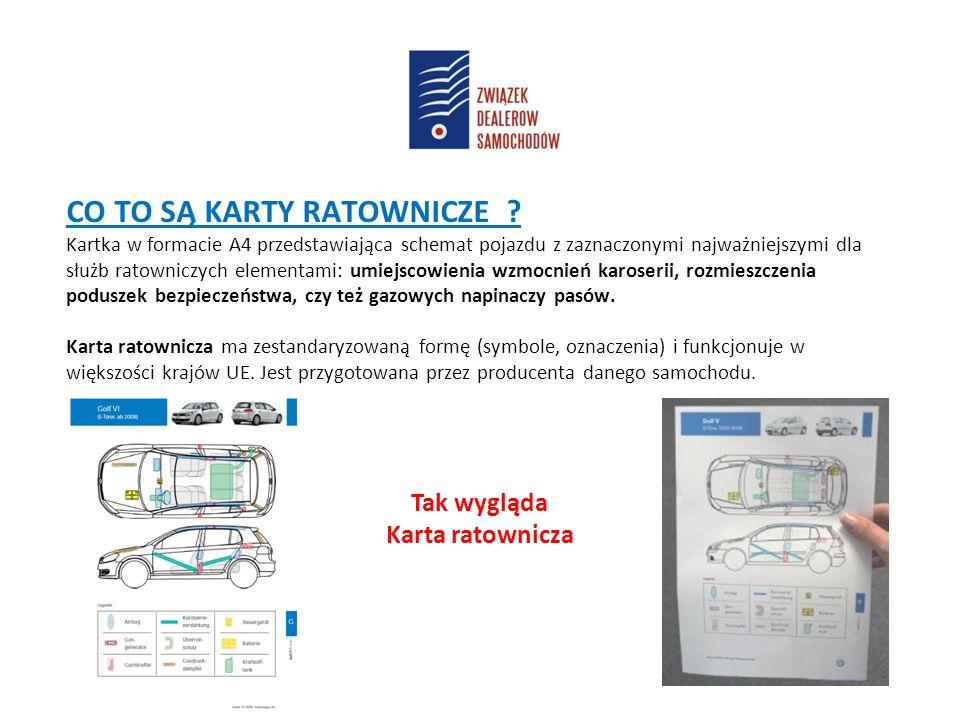 CO TO SĄ KARTY RATOWNICZE ? Kartka w formacie A4 przedstawiająca schemat pojazdu z zaznaczonymi najważniejszymi dla służb ratowniczych elementami: umi