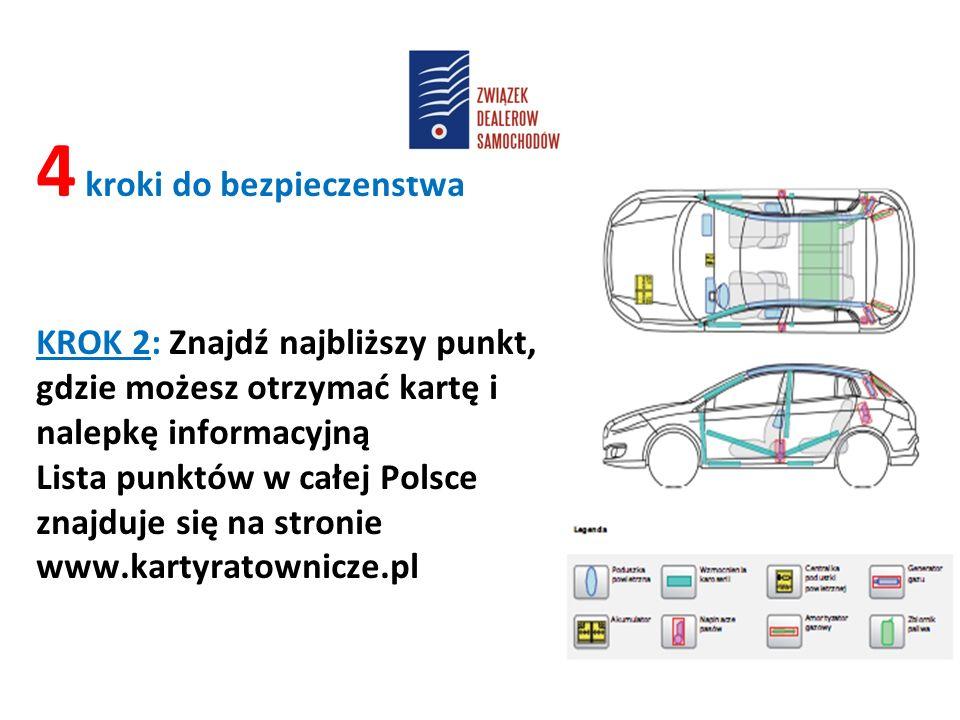 4 kroki do bezpieczeństwa KROK 2: Znajdź najbliższy punkt, gdzie możesz otrzymać kartę i nalepkę informacyjną Lista punktów w całej Polsce znajduje się na stronie www.kartyratownicze.pl
