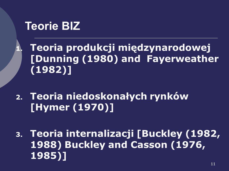 11 Teorie BIZ 1. Teoria produkcji międzynarodowej [Dunning (1980) and Fayerweather (1982)] 2.