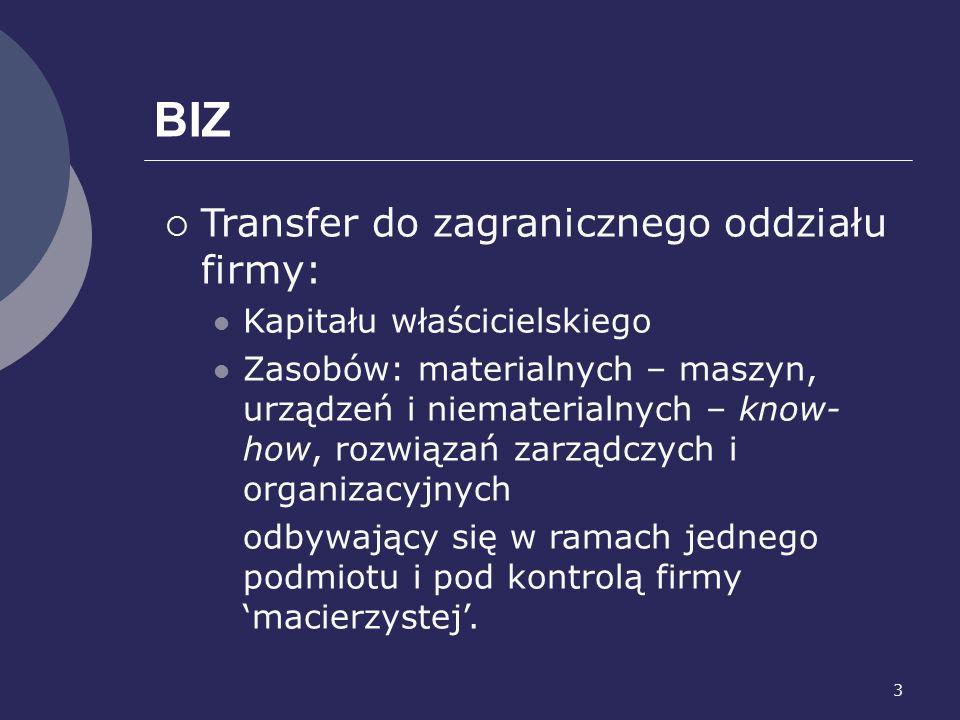 3 BIZ  Transfer do zagranicznego oddziału firmy: Kapitału właścicielskiego Zasobów: materialnych – maszyn, urządzeń i niematerialnych – know- how, rozwiązań zarządczych i organizacyjnych odbywający się w ramach jednego podmiotu i pod kontrolą firmy 'macierzystej'.