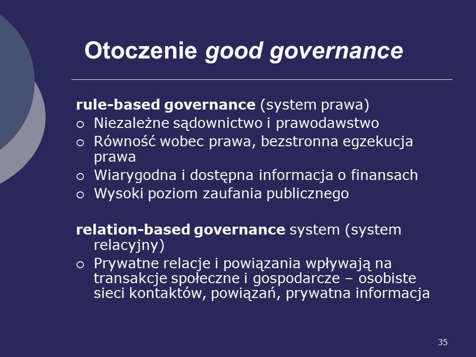 35 Otoczenie good governance rule-based governance (system prawa)  Niezależne sądownictwo i prawodawstwo  Równość wobec prawa, bezstronna egzekucja prawa  Wiarygodna i dostępna informacja o finansach  Wysoki poziom zaufania publicznego relation-based governance system (system relacyjny)  Prywatne relacje i powiązania wpływają na transakcje społeczne i gospodarcze – osobiste sieci kontaktów, powiązań, prywatna informacja