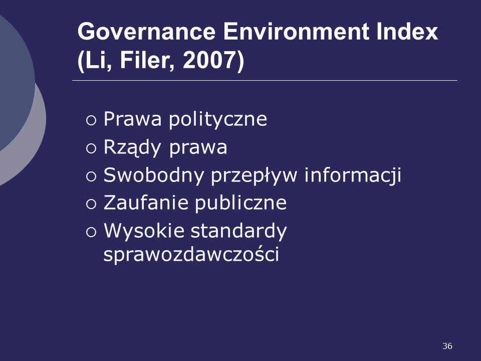36 Governance Environment Index (Li, Filer, 2007)  Prawa polityczne  Rządy prawa  Swobodny przepływ informacji  Zaufanie publiczne  Wysokie standardy sprawozdawczości