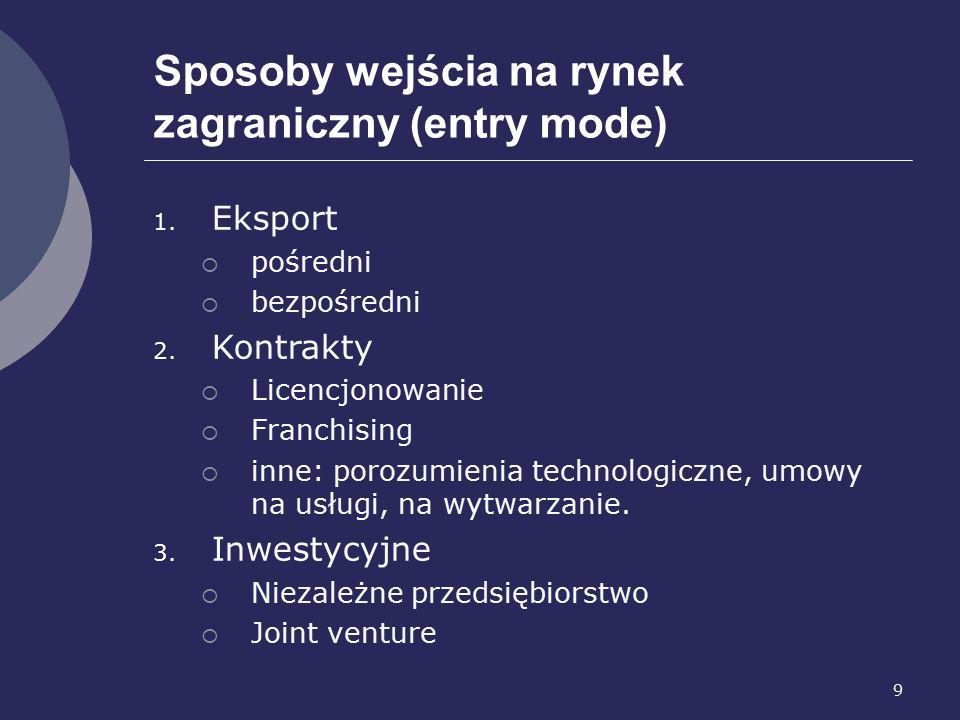 9 Sposoby wejścia na rynek zagraniczny (entry mode) 1.