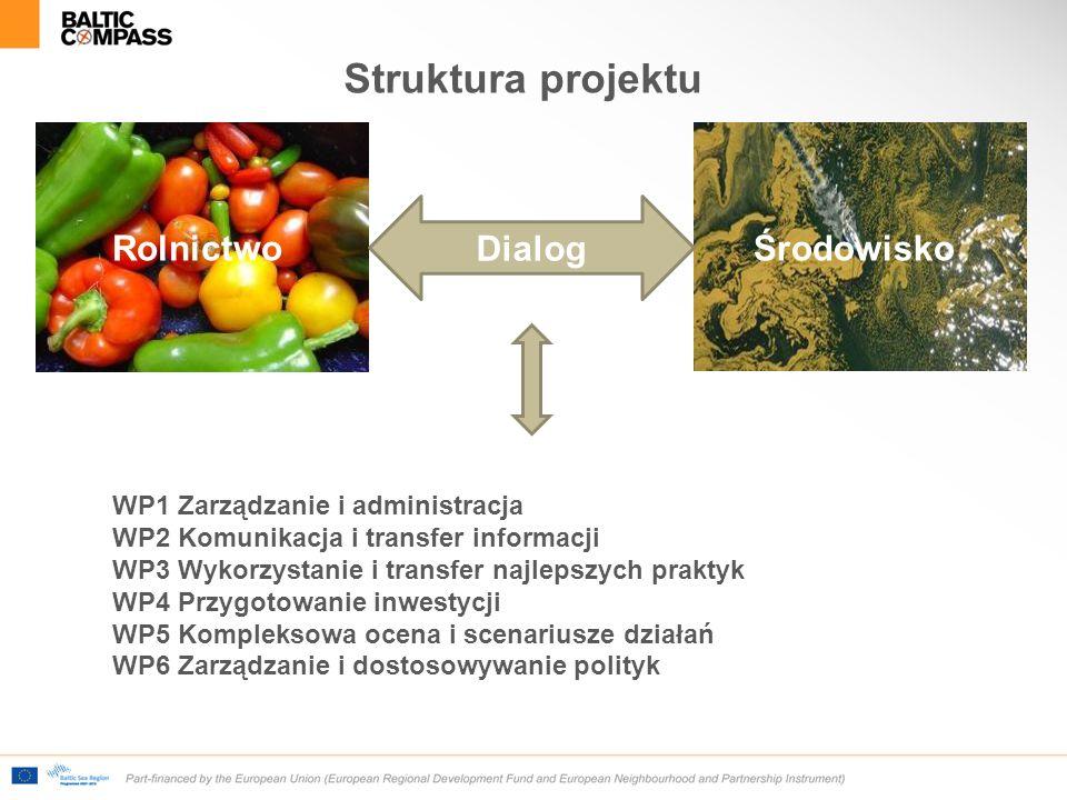 Struktura projektu RolnictwoŚrodowisko Dialog WP1 Zarządzanie i administracja WP2 Komunikacja i transfer informacji WP3 Wykorzystanie i transfer najlepszych praktyk WP4 Przygotowanie inwestycji WP5 Kompleksowa ocena i scenariusze działań WP6 Zarządzanie i dostosowywanie polityk