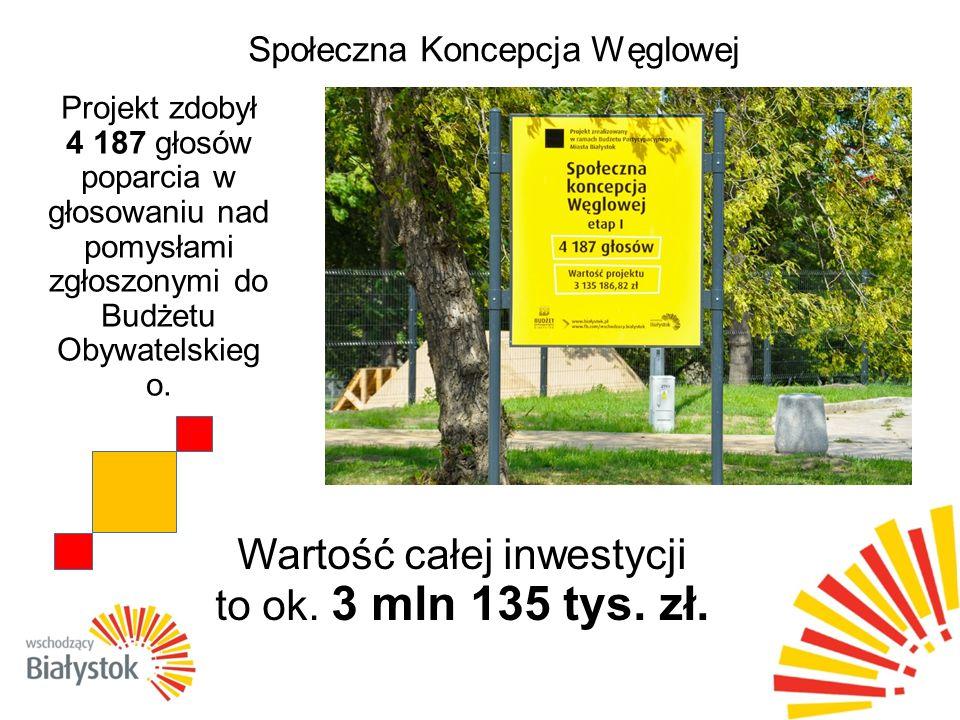 Społeczna Koncepcja Węglowej Projekt zdobył 4 187 głosów poparcia w głosowaniu nad pomysłami zgłoszonymi do Budżetu Obywatelskieg o.