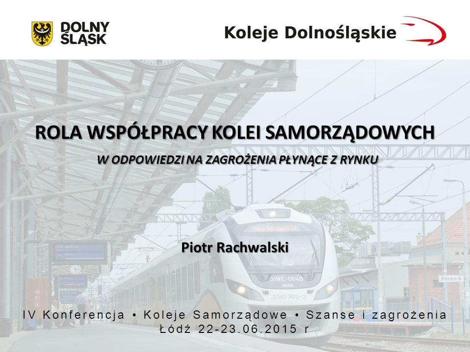 IV Konferencja Koleje Samorządowe Szanse i zagrożenia Łódź 22-23.06.2015 r ROLA WSPÓŁPRACY KOLEI SAMORZĄDOWYCH W ODPOWIEDZI NA ZAGROŻENIA PŁYNĄCE Z RYNKU Piotr Rachwalski