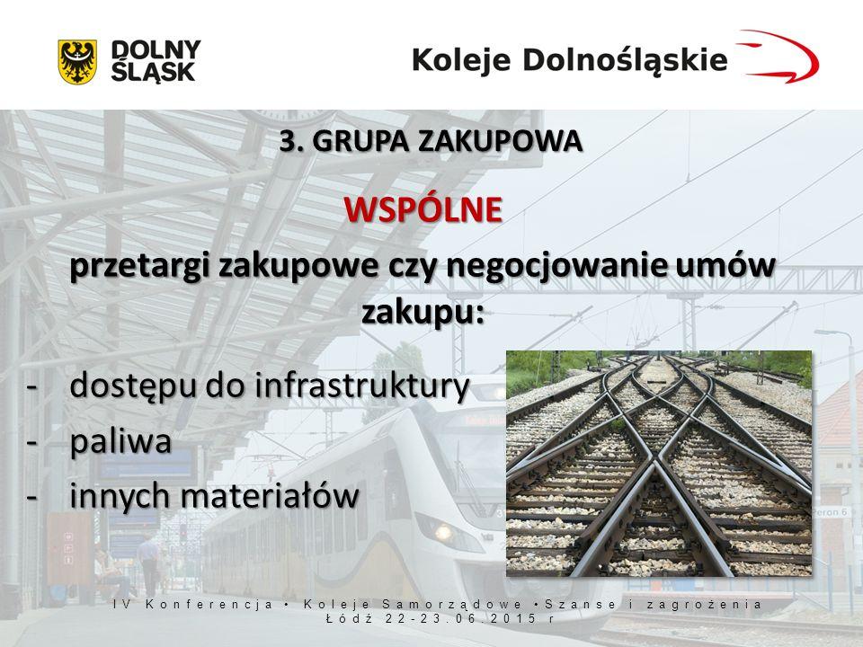 IV Konferencja Koleje Samorządowe Szanse i zagrożenia Łódź 22-23.06.2015 r 3.