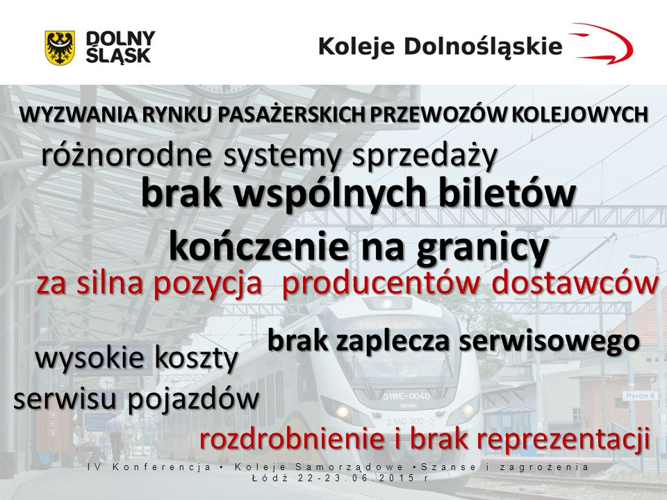 wysokie koszty serwisu pojazdów brak wspólnych biletów kończenie na granicy za silna pozycja producentów dostawców różnorodne systemy sprzedaży brak zaplecza serwisowego IV Konferencja Koleje Samorządowe Szanse i zagrożenia Łódź 22-23.06.2015 r WYZWANIA RYNKU PASAŻERSKICH PRZEWOZÓW KOLEJOWYCH rozdrobnienie i brak reprezentacji