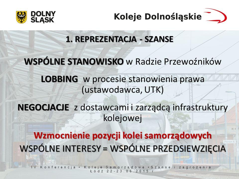 IV Konferencja Koleje Samorządowe Szanse i zagrożenia Łódź 22-23.06.2015 r WSPÓŁPRACA -przy realizacji przeglądów taboru -udział w przetargach na przeglądy -wzajemne świadczenie usług serwisowych -wymiana doświadczeń w ramach wzajemnych szkoleń 2.