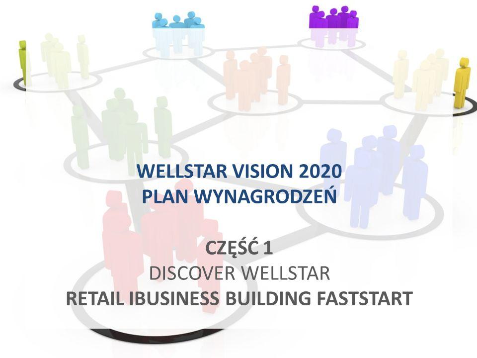 WELLSTAR VISION 2020 PLAN WYNAGRODZEŃ CZĘŚĆ 1 DISCOVER WELLSTAR RETAIL IBUSINESS BUILDING FASTSTART