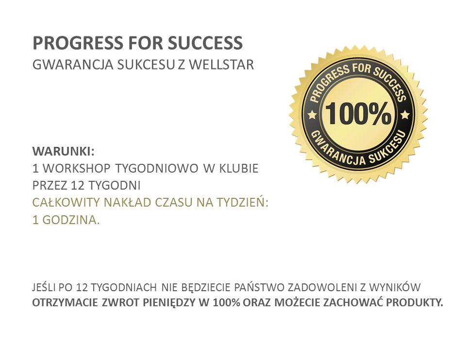 PROGRESS FOR SUCCESS GWARANCJA SUKCESU Z WELLSTAR WARUNKI: 1 WORKSHOP TYGODNIOWO W KLUBIE PRZEZ 12 TYGODNI CAŁKOWITY NAKŁAD CZASU NA TYDZIEŃ: 1 GODZINA.