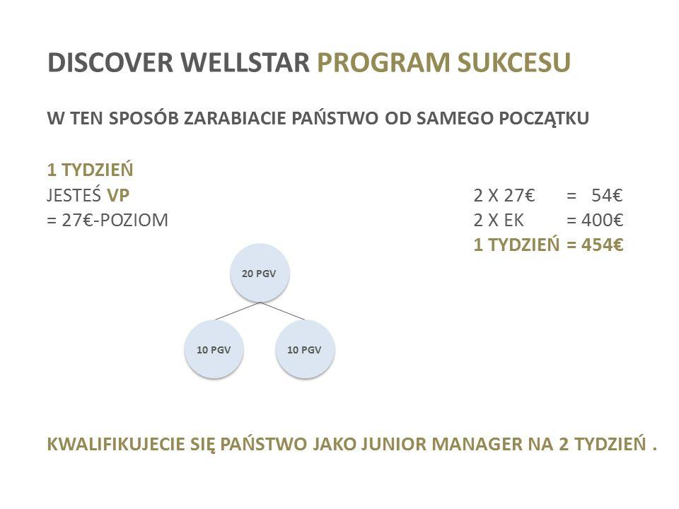 DISCOVER WELLSTAR PROGRAM SUKCESU W TEN SPOSÓB ZARABIACIE PAŃSTWO OD SAMEGO POCZĄTKU 1 TYDZIEŃ JESTEŚ VP2 X 27€= 54€ = 27€-POZIOM2 X EK= 400€ 1 TYDZIEŃ = 454€ KWALIFIKUJECIE SIĘ PAŃSTWO JAKO JUNIOR MANAGER NA 2 TYDZIEŃ.