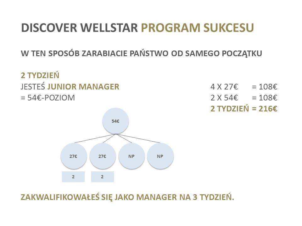 DISCOVER WELLSTAR PROGRAM SUKCESU W TEN SPOSÓB ZARABIACIE PAŃSTWO OD SAMEGO POCZĄTKU 2 TYDZIEŃ JESTEŚ JUNIOR MANAGER4 X 27€= 108€ = 54€-POZIOM2 X 54€= 108€ 2 TYDZIEŃ = 216€ ZAKWALIFIKOWAŁEŚ SIĘ JAKO MANAGER NA 3 TYDZIEŃ.