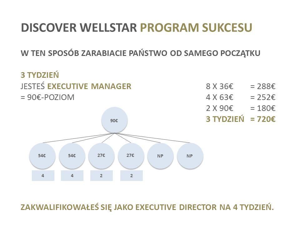 DISCOVER WELLSTAR PROGRAM SUKCESU W TEN SPOSÓB ZARABIACIE PAŃSTWO OD SAMEGO POCZĄTKU 3 TYDZIEŃ JESTEŚ EXECUTIVE MANAGER8 X 36€= 288€ = 90€-POZIOM4 X 63€= 252€ 2 X 90€= 180€ 3 TYDZIEŃ = 720€ ZAKWALIFIKOWAŁEŚ SIĘ JAKO EXECUTIVE DIRECTOR NA 4 TYDZIEŃ.