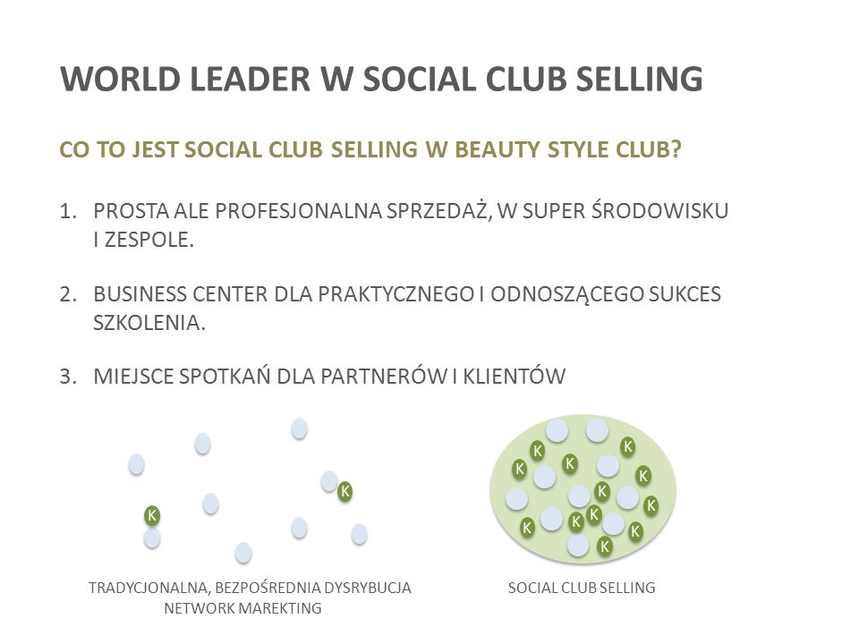 WORLD LEADER W SOCIAL CLUB SELLING CO TO JEST SOCIAL CLUB SELLING W BEAUTY STYLE CLUB.
