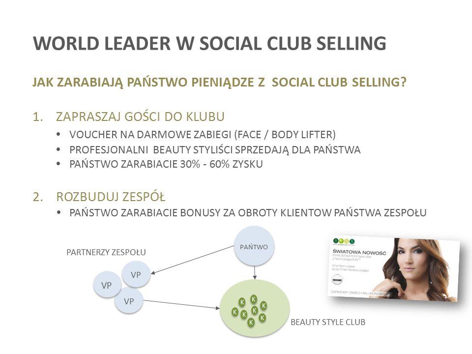 WORLD LEADER W SOCIAL CLUB SELLING JAK ZARABIAJĄ PAŃSTWO PIENIĄDZE Z SOCIAL CLUB SELLING? 1.ZAPRASZAJ GOŚCI DO KLUBU  VOUCHER NA DARMOWE ZABIEGI (FAC