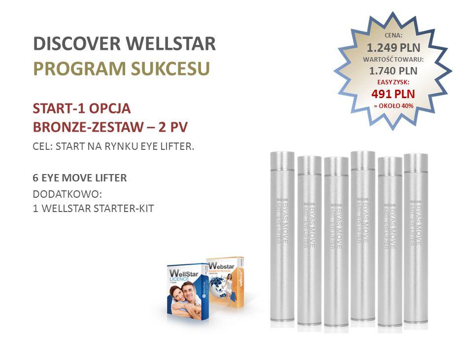 DISCOVER WELLSTAR PROGRAM SUKCESU START-1 OPCJA BRONZE-ZESTAW – 2 PV CEL: START NA RYNKU EYE LIFTER. 6 EYE MOVE LIFTER DODATKOWO: 1 WELLSTAR STARTER-K